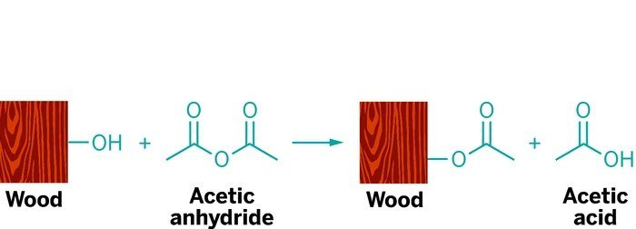 Bahaya-Aplikasi-Wood-Acid-Chemical-Treatment