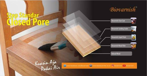 Panduan DIY : Tips Finishing Table Top Bagi Pemula